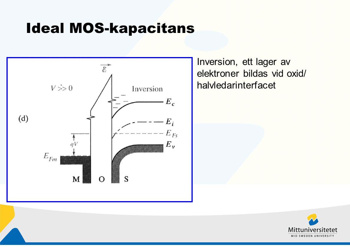 Ideal MOS-kapacitans Inversion, ett lager av elektroner bildas vid oxid/ halvledarinterfacet