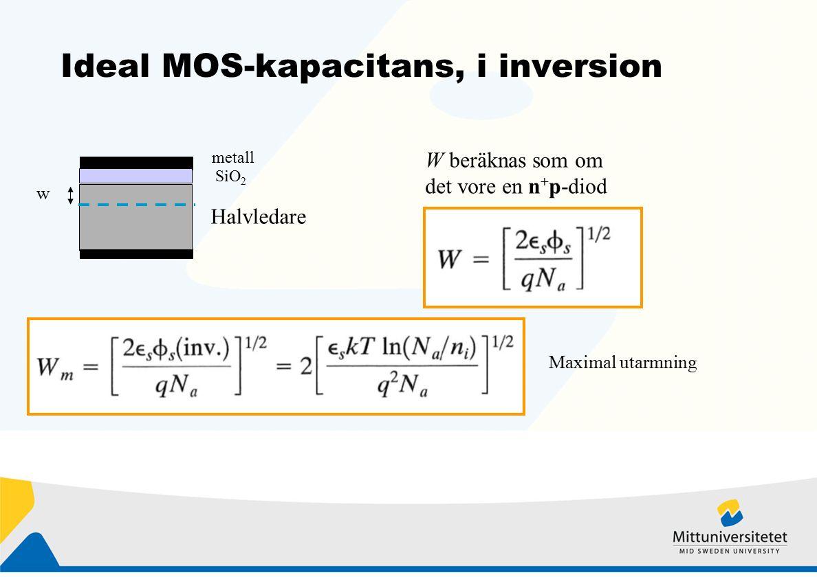 Ideal MOS-kapacitans, i inversion metall SiO 2 Halvledare w W beräknas som om det vore en n + p-diod Maximal utarmning