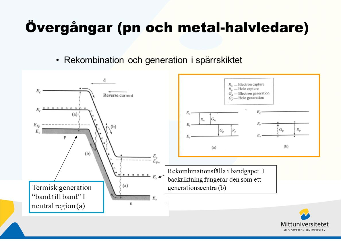 Övergångar (pn och metal-halvledare) Rekombination och generation i spärrskiktet Rekombinationsfälla i bandgapet.