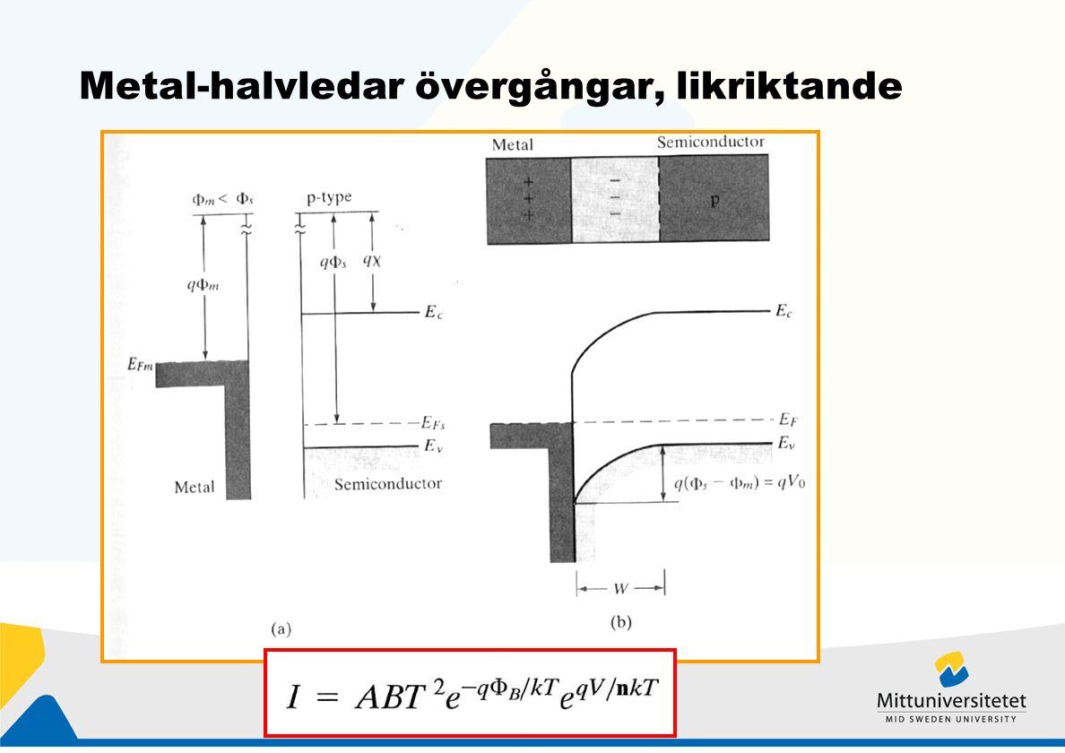 Ideal MOS-kapacitans, i inversion Inversions laddningen är ej inritad i figuren för elektriskt fält och potential Spänningsfallet över oxiden