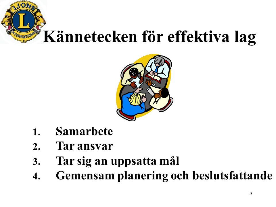 3 Kännetecken för effektiva lag 1. Samarbete 2. Tar ansvar 3.