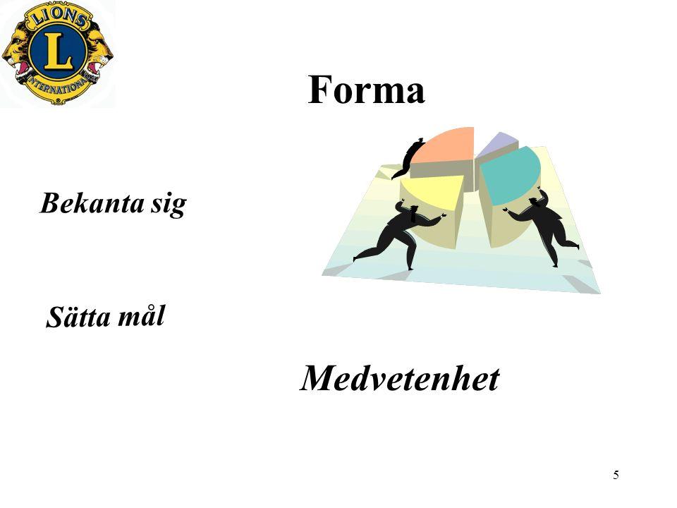 5 Forma Bekanta sig Sätta mål Medvetenhet