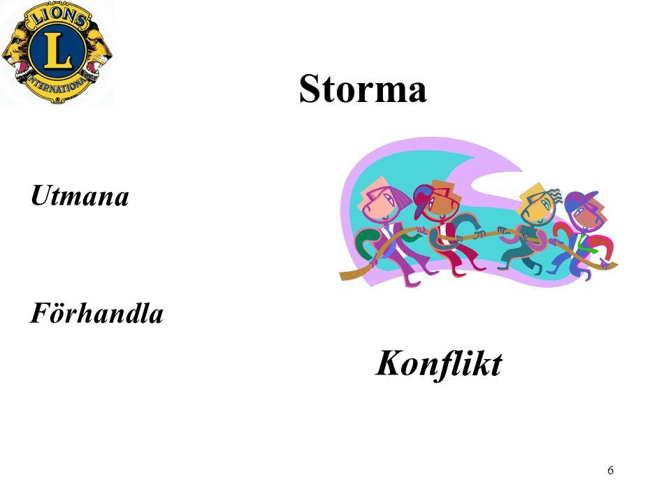 6 Storma Utmana Konflikt Förhandla