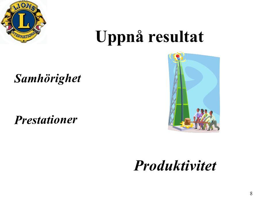 8 Uppnå resultat Samhörighet Produktivitet Prestationer