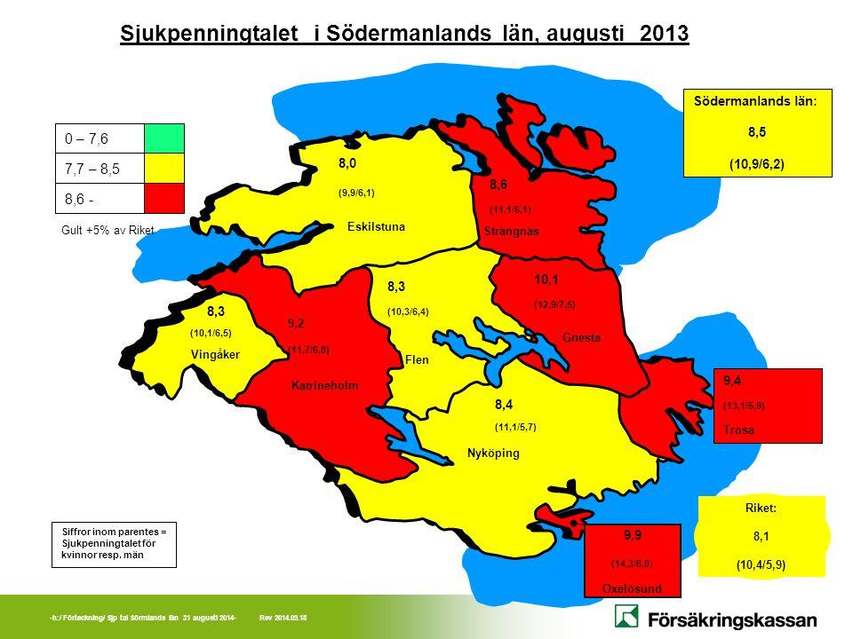 -h:/ Förteckning/ Sjp tal Sörmlands län 31 augusti 2014- Rev 2014.09.18 Siffror inom parentes = Sjukpenningtalet för kvinnor resp.