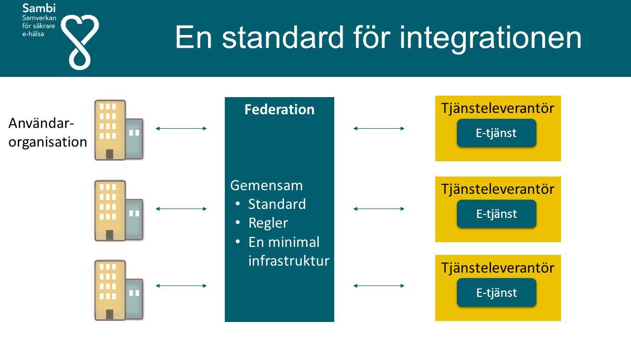 En standard för integrationen Användar- organisation Federation Gemensam Standard Regler En minimal infrastruktur E-tjänst Tjänsteleverantör E-tjänst Tjänsteleverantör E-tjänst Tjänsteleverantör