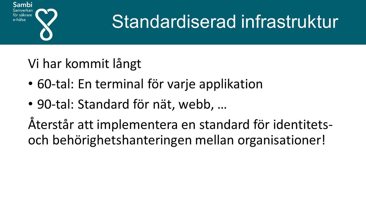 Standardiserad infrastruktur Vi har kommit långt 60-tal: En terminal för varje applikation 90-tal: Standard för nät, webb, … Återstår att implementera en standard för identitets- och behörighetshanteringen mellan organisationer!