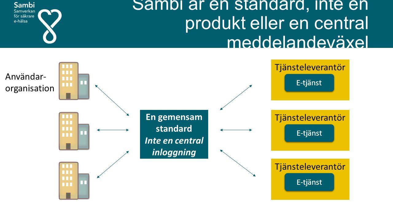 Sambi är en standard, inte en produkt eller en central meddelandeväxel Användar- organisation En gemensam standard Inte en central inloggning E-tjänst Tjänsteleverantör E-tjänst Tjänsteleverantör E-tjänst Tjänsteleverantör