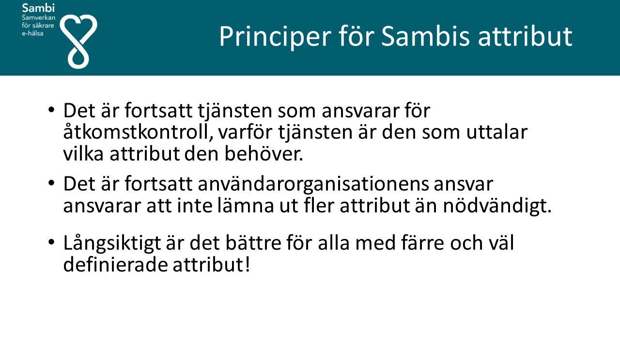 Principer för Sambis attribut Det är fortsatt tjänsten som ansvarar för åtkomstkontroll, varför tjänsten är den som uttalar vilka attribut den behöver.