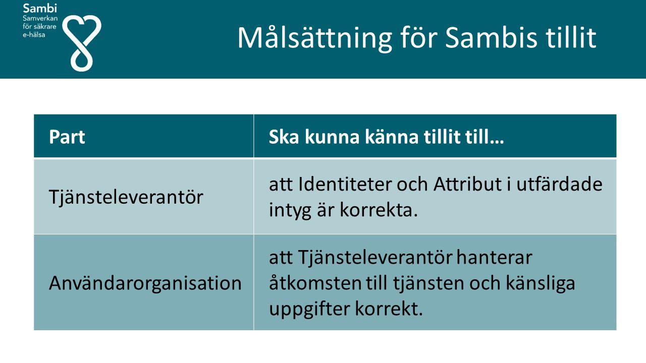 Målsättning för Sambis tillit PartSka kunna känna tillit till… Tjänsteleverantör att Identiteter och Attribut i utfärdade intyg är korrekta.