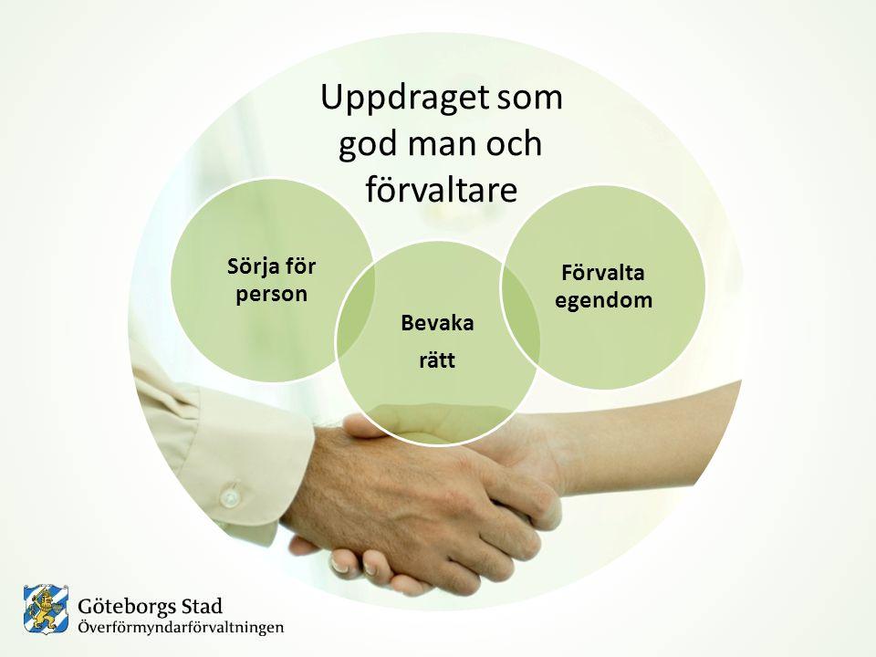 Sörja för person Bevaka rätt Förvalta egendom Uppdraget som god man och förvaltare