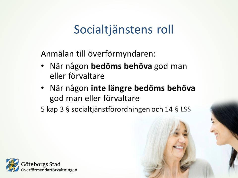 Socialtjänstens roll Anmälan till överförmyndaren: När någon bedöms behöva god man eller förvaltare När någon inte längre bedöms behöva god man eller