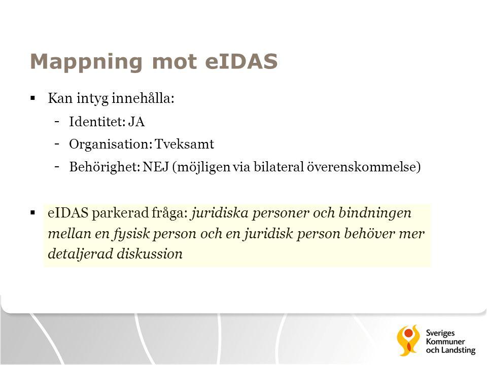 Mappning mot eIDAS  Kan intyg innehålla: - Identitet: JA - Organisation: Tveksamt - Behörighet: NEJ (möjligen via bilateral överenskommelse)  eIDAS
