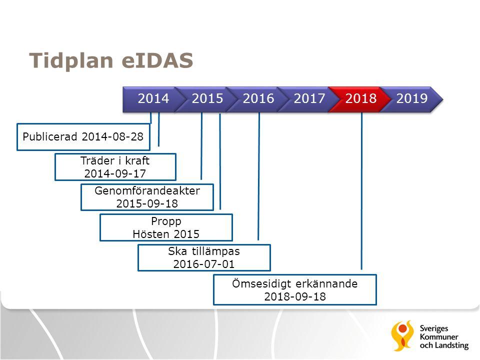 Tidplan eIDAS Träder i kraft 2014-09-17 Genomförandeakter 2015-09-18 Ska tillämpas 2016-07-01 Ömsesidigt erkännande 2018-09-18 Publicerad 2014-08-28 Propp Hösten 2015 201420152016201720182019