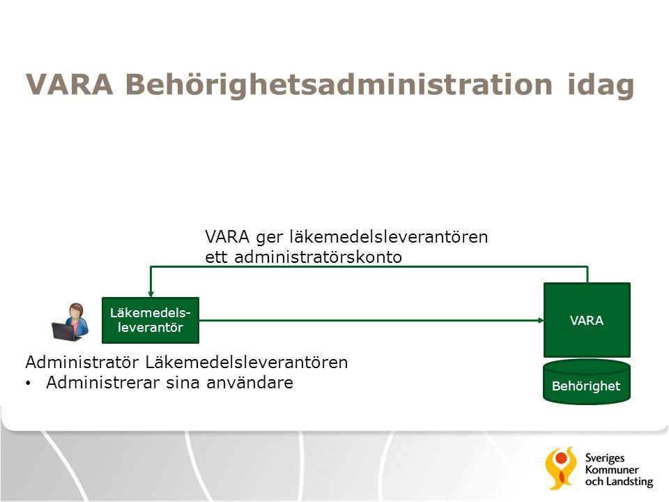 VARA Behörighetsadministration idag VARA Läkemedels- leverantör VARA ger läkemedelsleverantören ett administratörskonto Behörighet Administratör Läkemedelsleverantören Administrerar sina användare