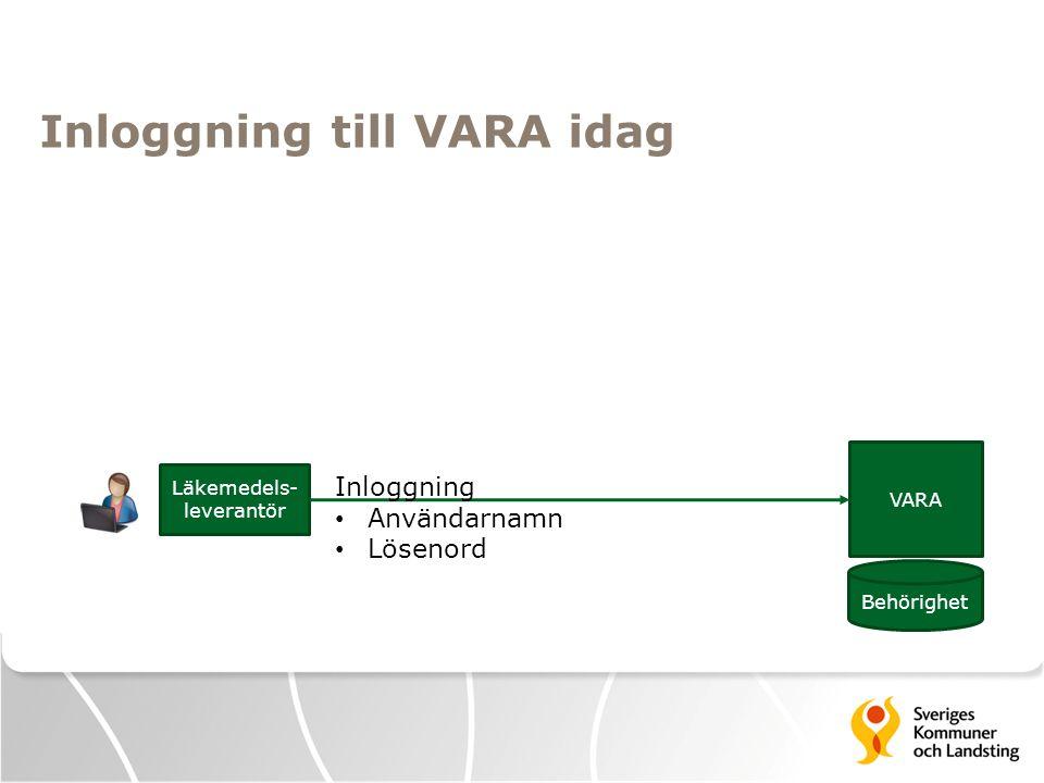 Inloggning till VARA idag VARA Läkemedels- leverantör Behörighet Inloggning Användarnamn Lösenord