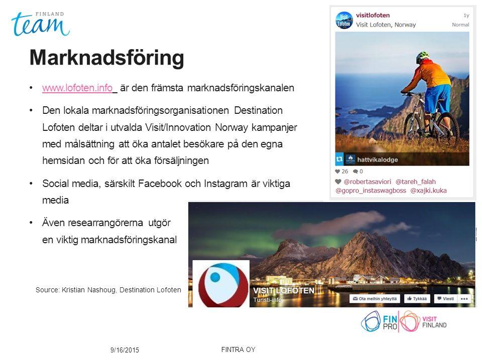 www.lofoten.info är den främsta marknadsföringskanalenwww.lofoten.info Den lokala marknadsföringsorganisationen Destination Lofoten deltar i utvalda Visit/Innovation Norway kampanjer med målsättning att öka antalet besökare på den egna hemsidan och för att öka försäljningen Social media, särskilt Facebook och Instagram är viktiga media Även researrangörerna utgör en viktig marknadsföringskanal Marknadsföring 9/16/2015 Source: Kristian Nashoug, Destination Lofoten FINTRA OY
