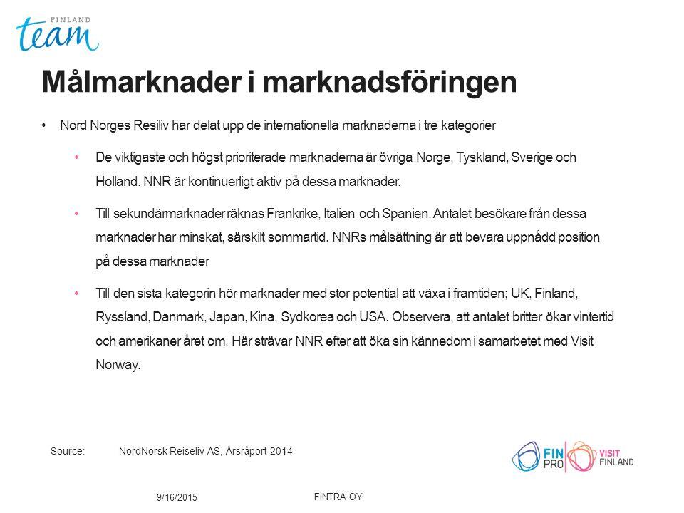 Nord Norges Resiliv har delat upp de internationella marknaderna i tre kategorier De viktigaste och högst prioriterade marknaderna är övriga Norge, Tyskland, Sverige och Holland.