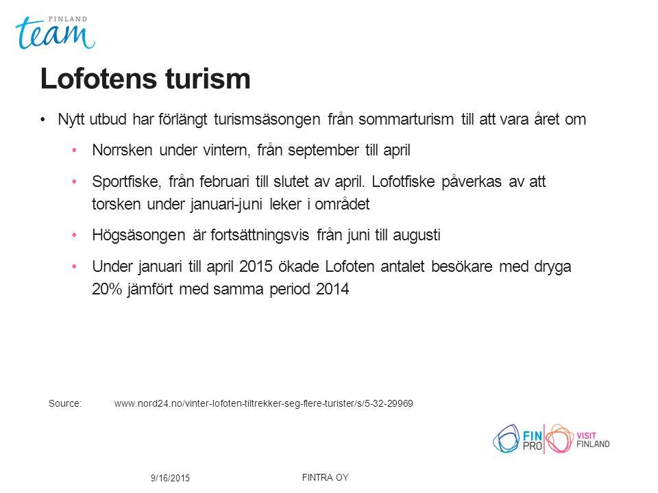 Mest efterfrågad upplevlese 9/16/2015 Source: Destination Norway, Kristian Nashoug FINTRA OY