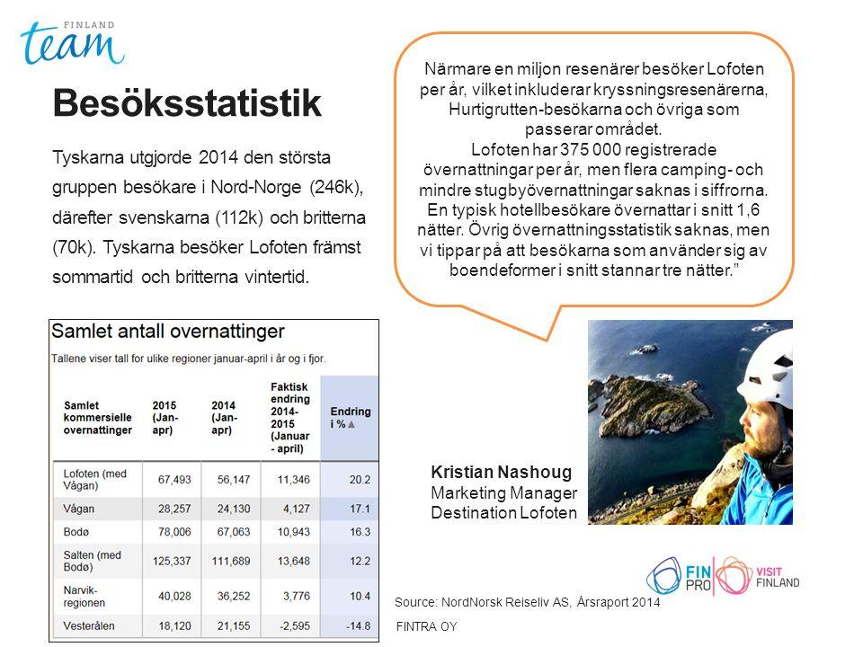 Populäraste besöksmål 9/16/2015 75 000 besökare i året Source: Destination Lofoten, Kristian Nashoug FINTRA OY