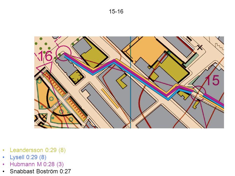 15-16 Leandersson 0:29 (8) Lysell 0:29 (8) Hubmann M 0:28 (3) Snabbast Boström 0:27