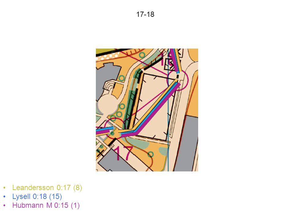 17-18 Leandersson 0:17 (8) Lysell 0:18 (15) Hubmann M 0:15 (1)