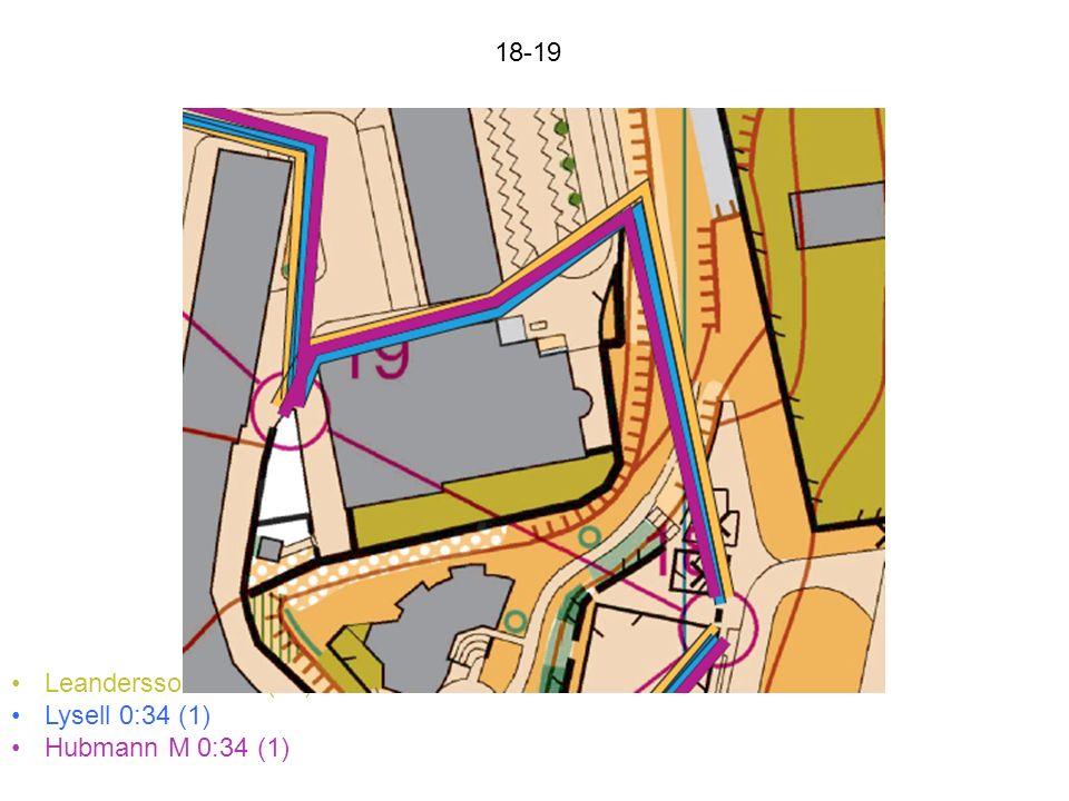 18-19 Leandersson 0:37 (19) Lysell 0:34 (1) Hubmann M 0:34 (1)
