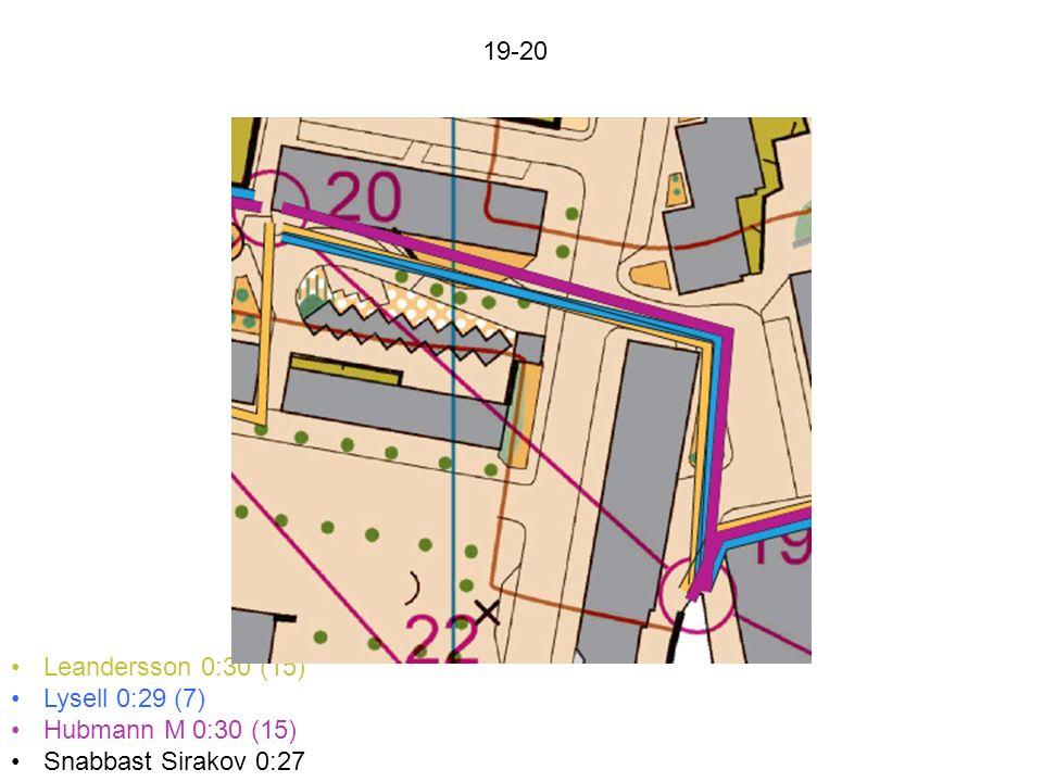 19-20 Leandersson 0:30 (15) Lysell 0:29 (7) Hubmann M 0:30 (15) Snabbast Sirakov 0:27
