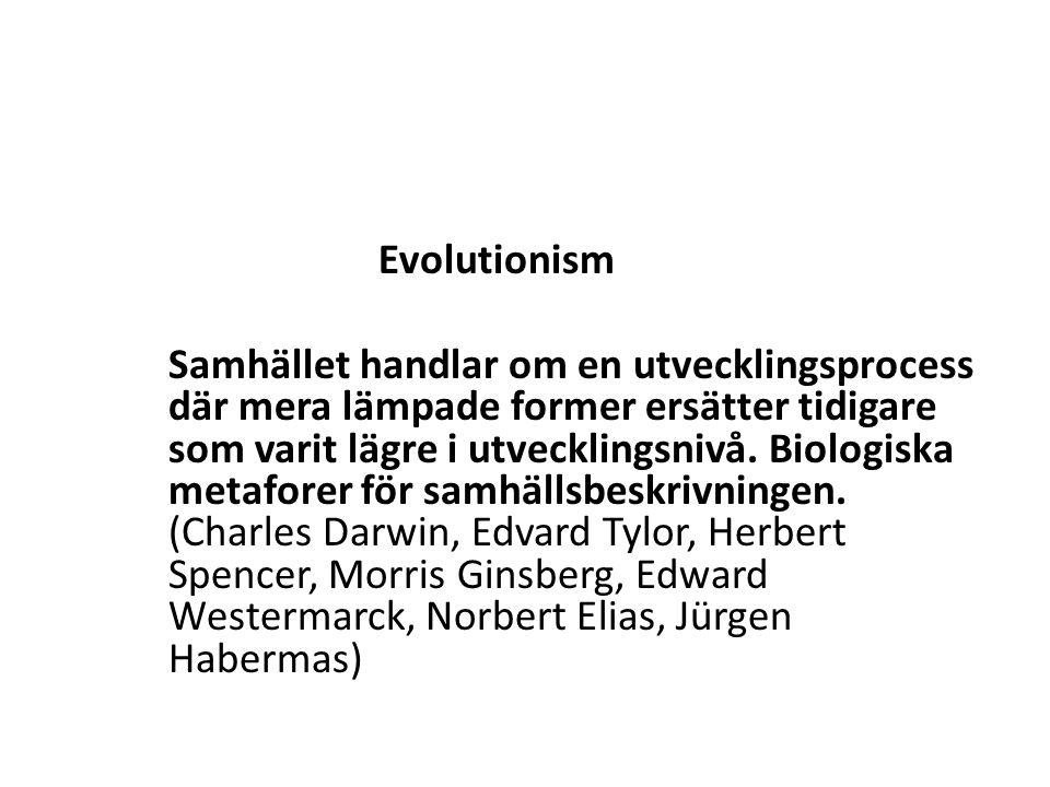 Evolutionism Samhället handlar om en utvecklingsprocess där mera lämpade former ersätter tidigare som varit lägre i utvecklingsnivå.
