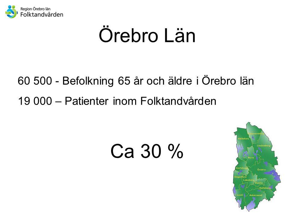 Örebro Län 60 500 - Befolkning 65 år och äldre i Örebro län 19 000 – Patienter inom Folktandvården Ca 30 %