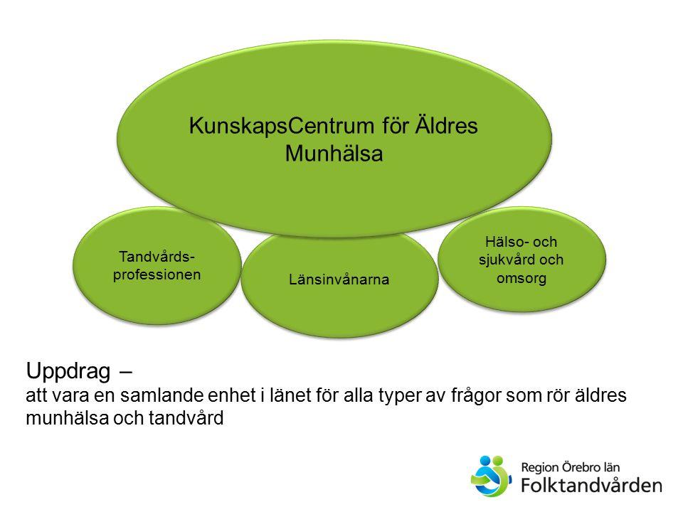 Tandvårds- professionen Länsinvånarna Hälso- och sjukvård och omsorg KunskapsCentrum för Äldres Munhälsa Uppdrag – att vara en samlande enhet i länet
