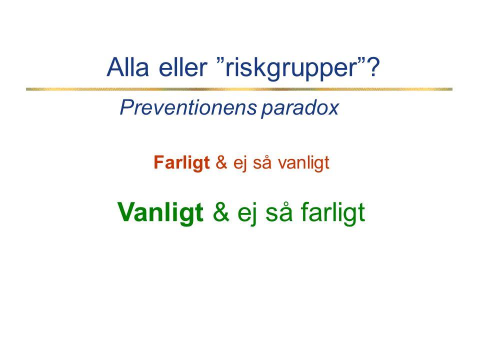 "Farligt & ej så vanligt Vanligt & ej så farligt Preventionens paradox Alla eller ""riskgrupper""?"