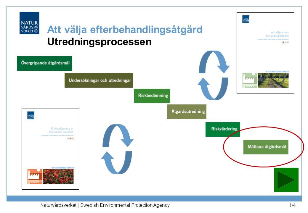 Naturvårdsverket | Swedish Environmental Protection Agency 1/4 Att välja efterbehandlingsåtgärd Utredningsprocessen