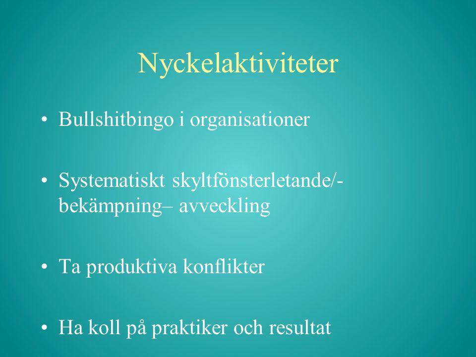 Nyckelaktiviteter Bullshitbingo i organisationer Systematiskt skyltfönsterletande/- bekämpning– avveckling Ta produktiva konflikter Ha koll på praktiker och resultat Konsekvenser av svaga resultat