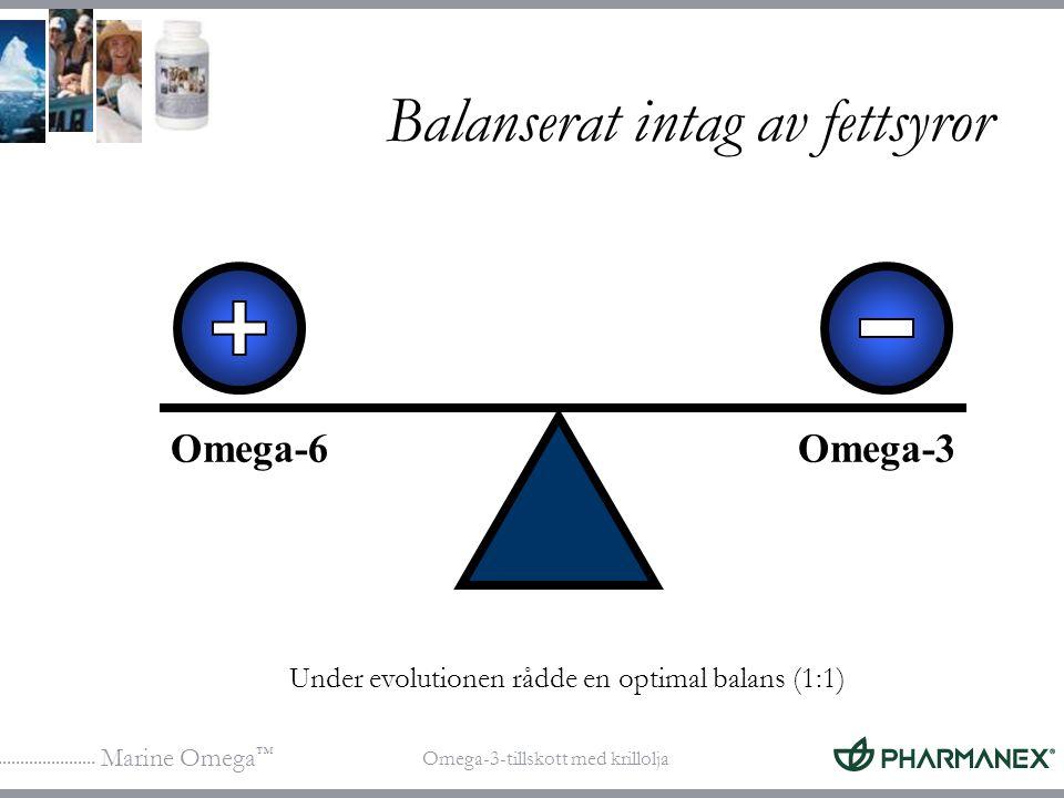 Marine Omega ™ Omega-3-tillskott med krillolja Balanserat intag av fettsyror Omega-6Omega-3 Under evolutionen rådde en optimal balans (1:1)