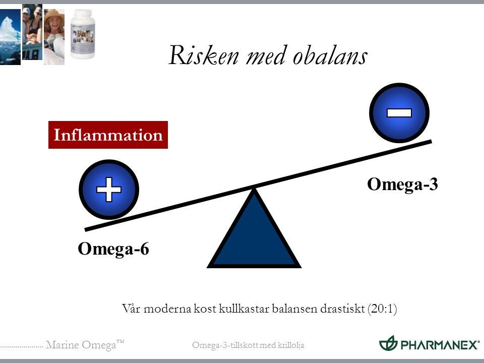 Marine Omega ™ Omega-3-tillskott med krillolja Risken med obalans Omega-6 Omega-3 Vår moderna kost kullkastar balansen drastiskt (20:1) Inflammation