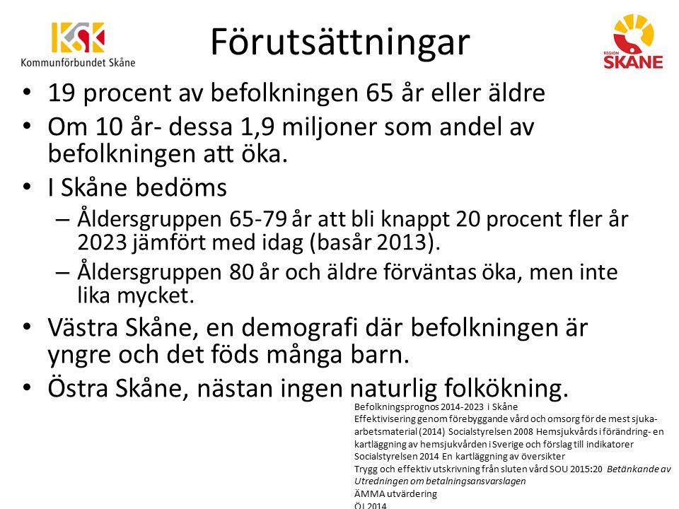 19 procent av befolkningen 65 år eller äldre Om 10 år- dessa 1,9 miljoner som andel av befolkningen att öka. I Skåne bedöms – Åldersgruppen 65-79 år a