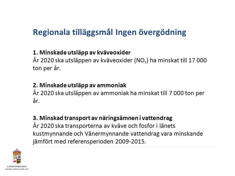 Regionala tilläggsmål Ingen övergödning 1. Minskade utsläpp av kväveoxider År 2020 ska utsläppen av kväveoxider (NO X ) ha minskat till 17 000 ton per