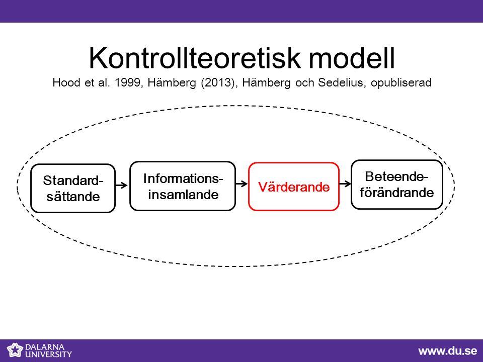 Kontrollteoretisk modell Hood et al.