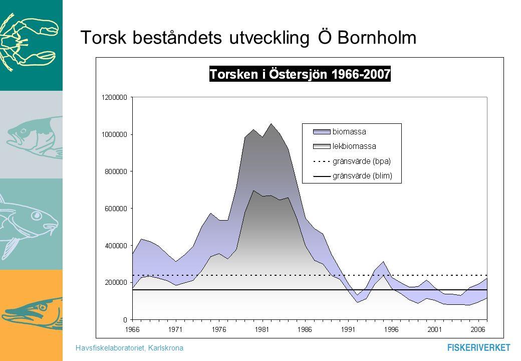 Torsk beståndets utveckling Ö Bornholm