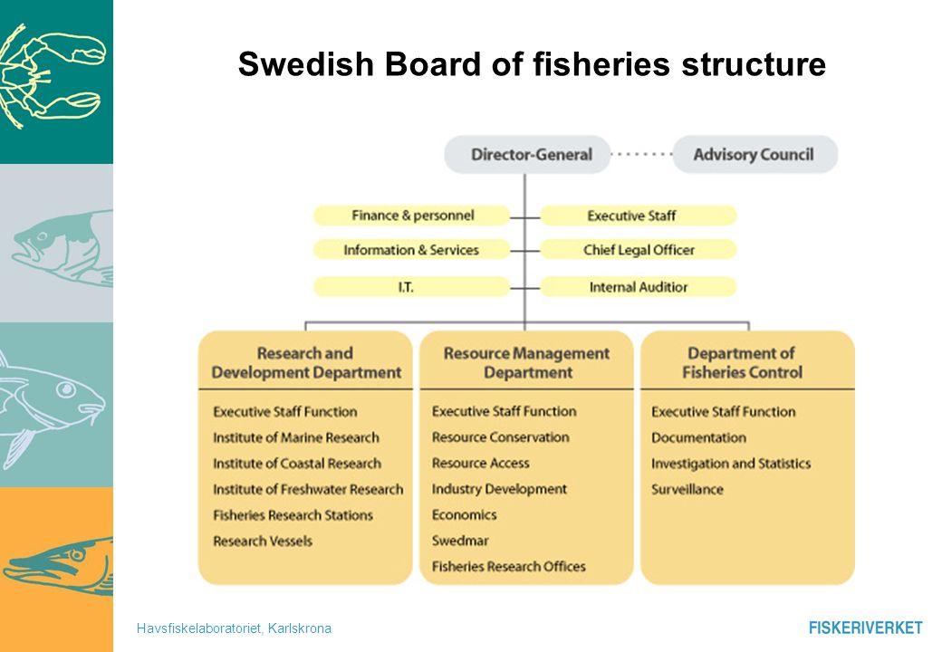 Havsfiskelaboratoriet, Karlskrona WHY KARLSKRONA.