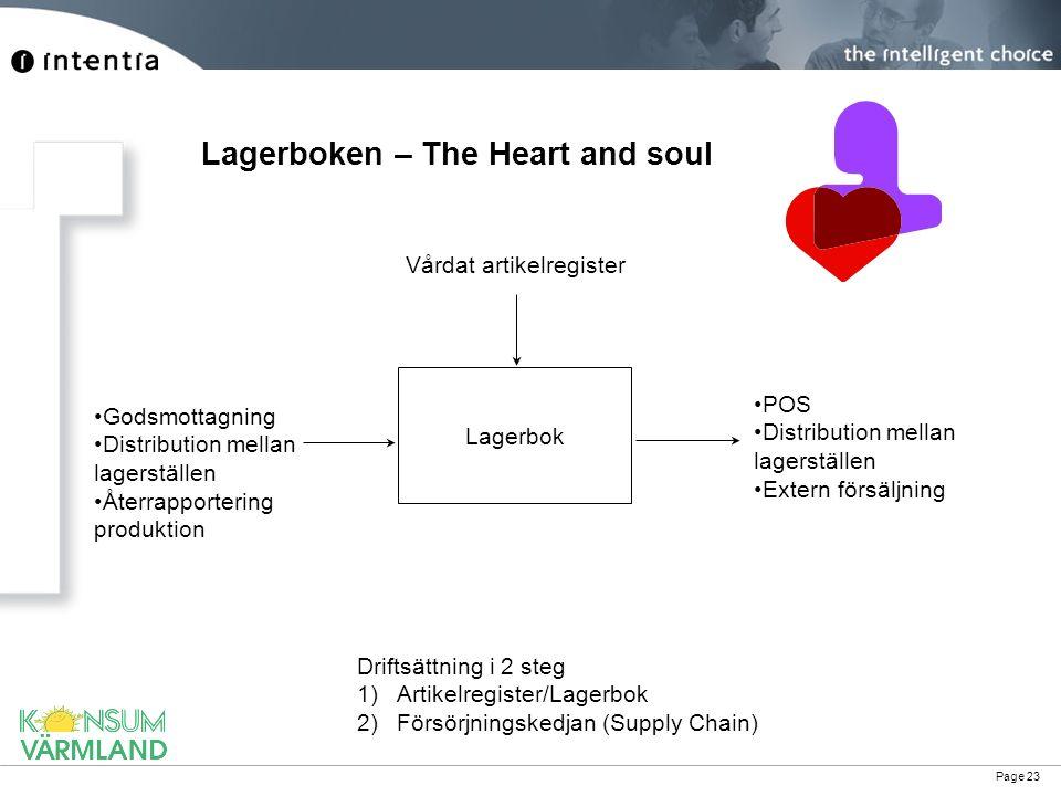 Page 23 Lagerboken – The Heart and soul Lagerbok Vårdat artikelregister POS Distribution mellan lagerställen Extern försäljning Godsmottagning Distrib