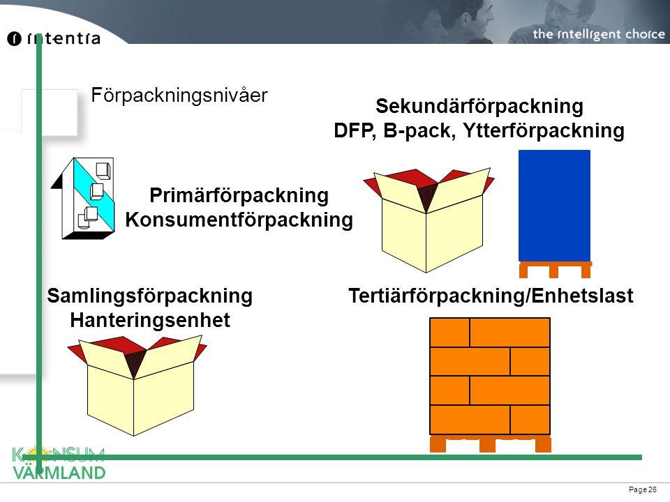 Page 26 Förpackningsnivåer Sekundärförpackning DFP, B-pack, Ytterförpackning Tertiärförpackning/EnhetslastSamlingsförpackning Hanteringsenhet Primärfö