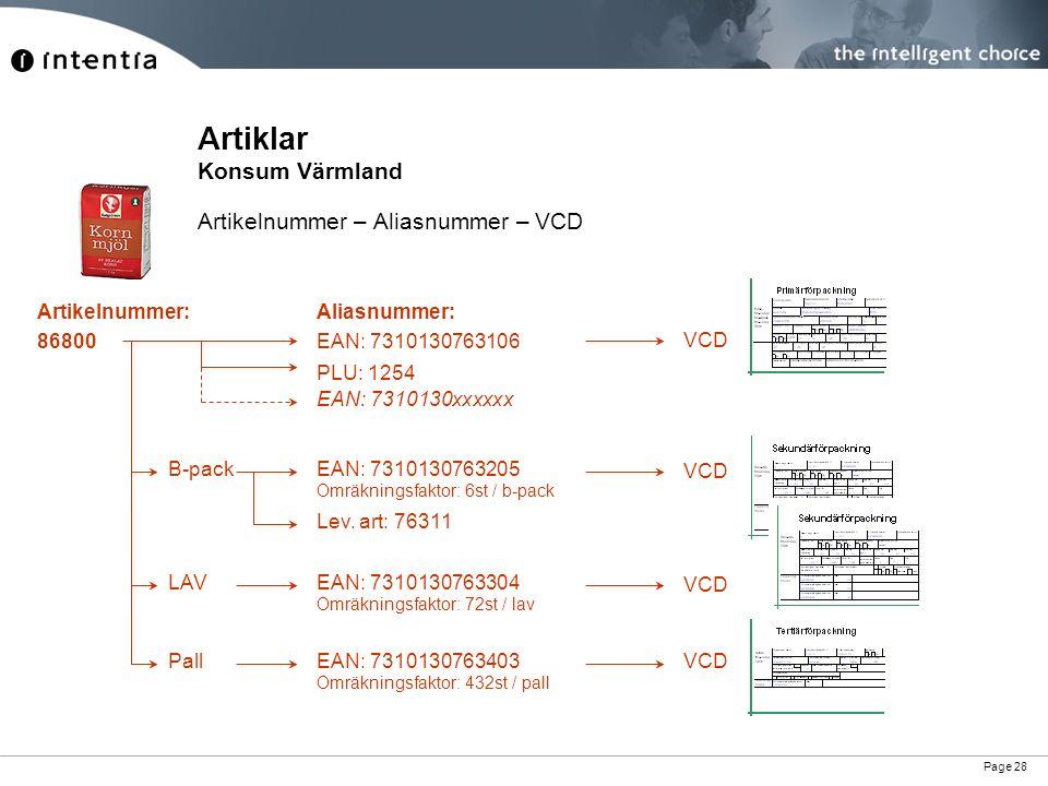 Page 28 Artiklar Konsum Värmland Artikelnummer – Aliasnummer – VCD Aliasnummer: EAN: 7310130763106 PLU: 1254 EAN: 7310130xxxxxx LAV Pall EAN: 73101307