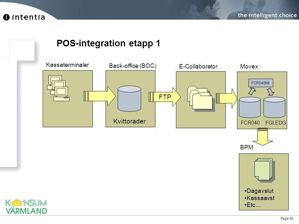 Page 32 POS-integration etapp 1 FCR040MI FCR040FGLEDG Kassaterminaler Back-office (BOC) E-CollaboratorMovex Kvittorader FTP BPM Dagavslut Kassaavst Et