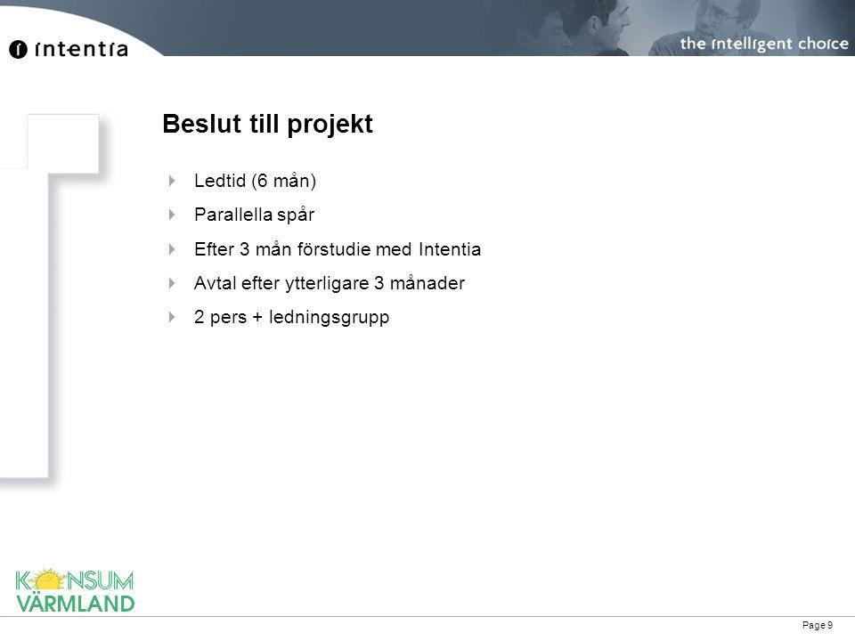 Page 20 Organisation PM Teknisk PM EkonomiTeknik/IS Inköp/ Lager Distr.