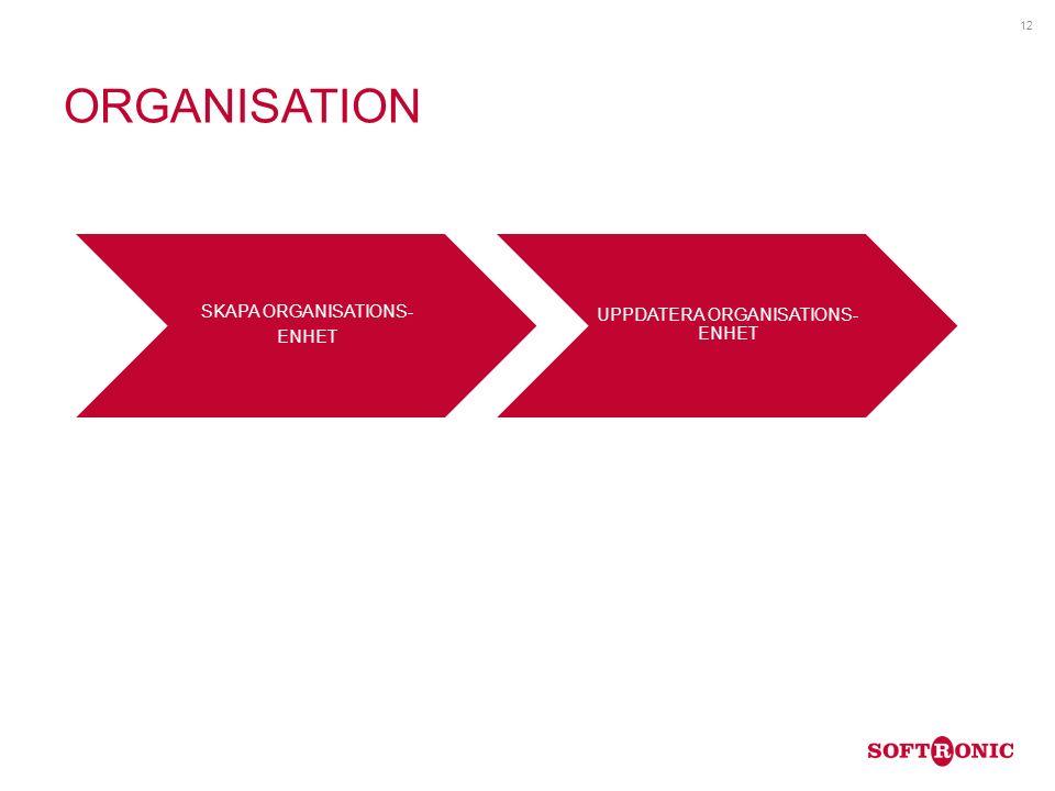 ORGANISATION 12 SKAPA ORGANISATIONS- ENHET UPPDATERA ORGANISATIONS- ENHET