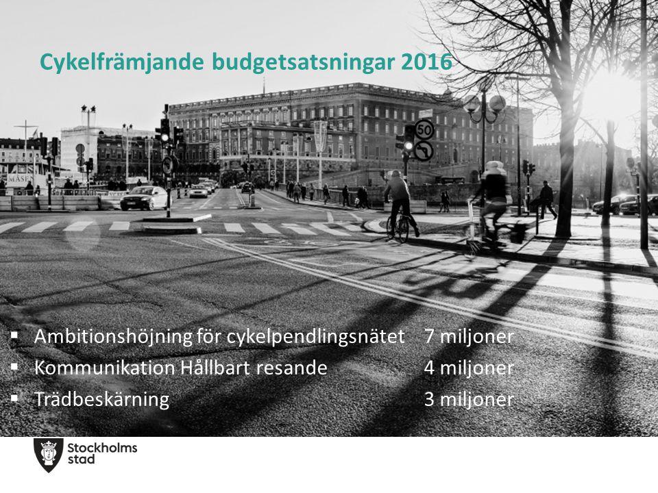 Cykelfrämjande budgetsatsningar 2016  Ambitionshöjning för cykelpendlingsnätet 7 miljoner  Kommunikation Hållbart resande 4 miljoner  Trädbeskärning 3 miljoner