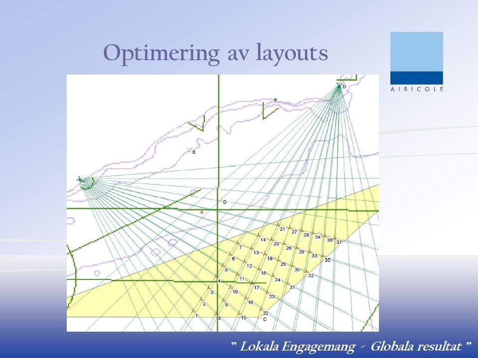 """ Lokala Engagemang - Globala resultat "" Optimering av layouts"