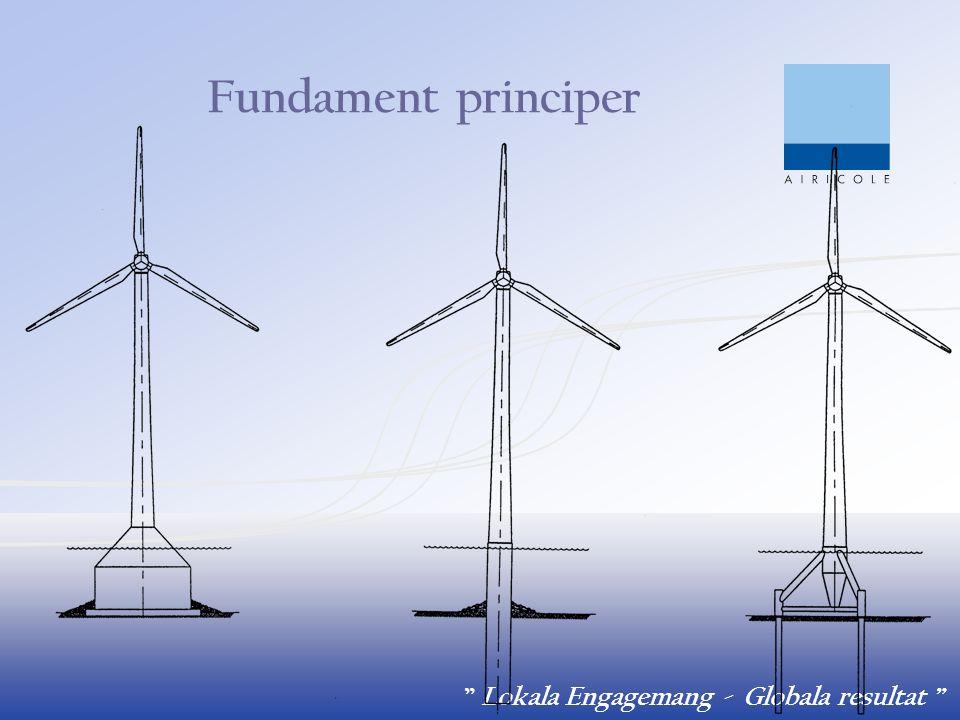 """ Lokala Engagemang - Globala resultat "" Fundament principer"